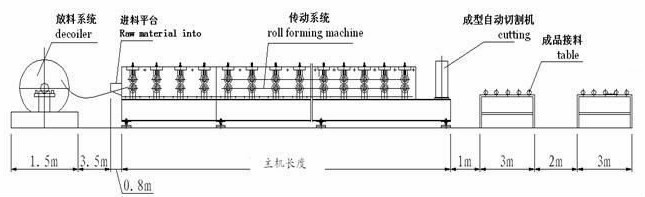 20 m / min Steel Frame Roll Forming Machine 45 # Steel Shaft / Cold Roll Forming Equipment